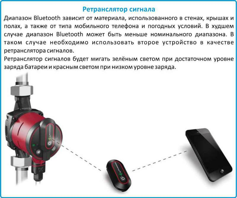 Grundfos Alpha Reader купить в Чите